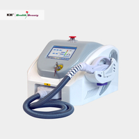 Discount IPL Laser machine for hair removal, skin rejuvenation